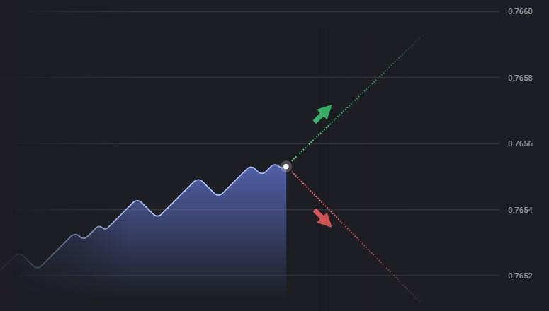 binomo trading experience