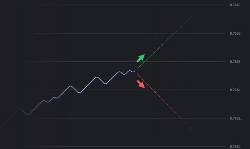 binomo trade